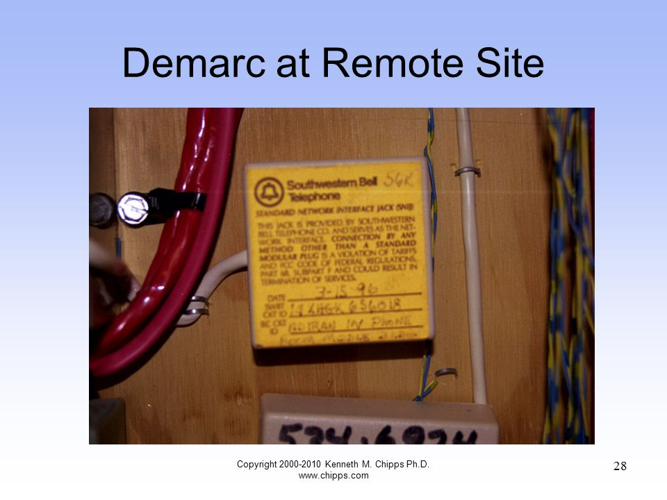 Demarc at Remote Site Copyright 2000-2010 Kenneth M. Chipps Ph.D. www.chipps.com 28