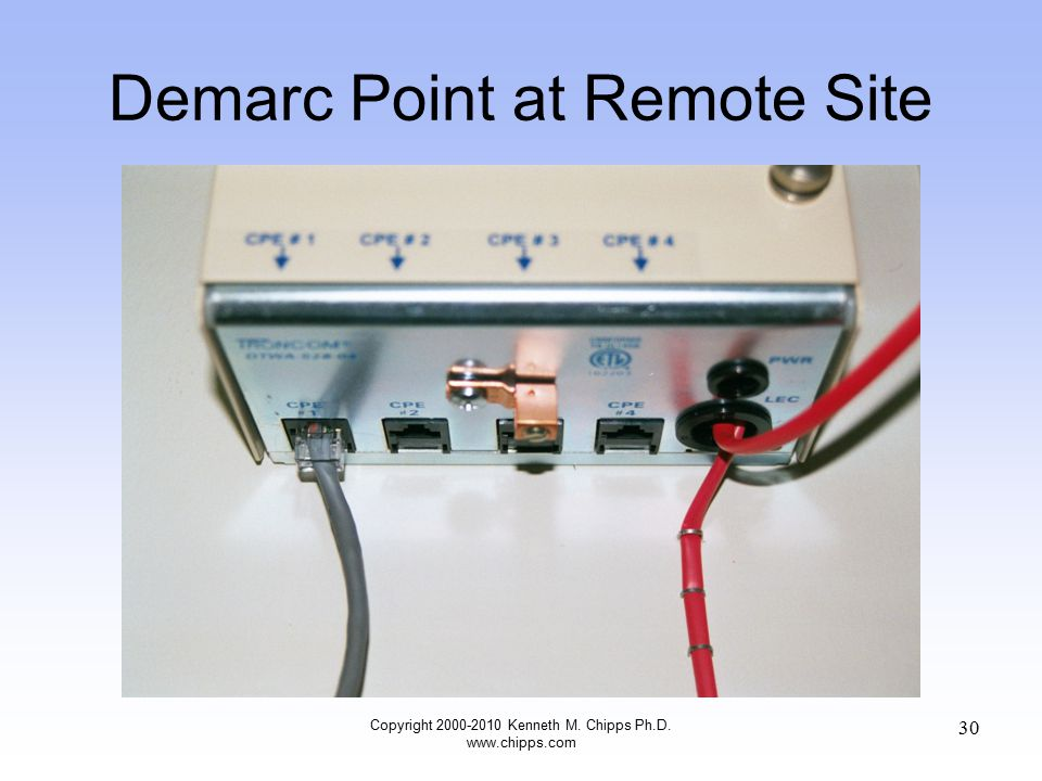 Demarc Point at Remote Site Copyright 2000-2010 Kenneth M. Chipps Ph.D. www.chipps.com 30