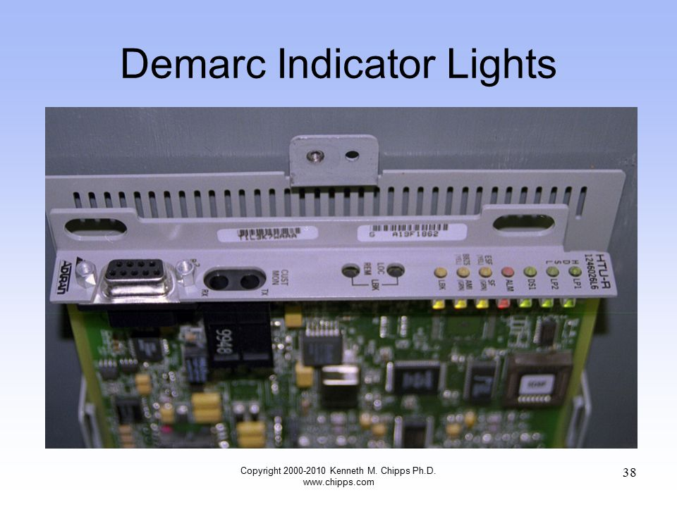 Demarc Indicator Lights Copyright 2000-2010 Kenneth M. Chipps Ph.D. www.chipps.com 38