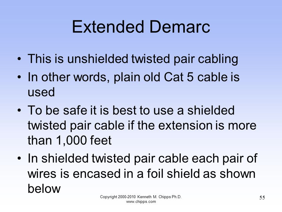 Extended Demarc This is unshielded twisted pair cabling In other words, plain old Cat 5 cable is used To be safe it is best to use a shielded twisted pair cable if the extension is more than 1,000 feet In shielded twisted pair cable each pair of wires is encased in a foil shield as shown below Copyright 2000-2010 Kenneth M.