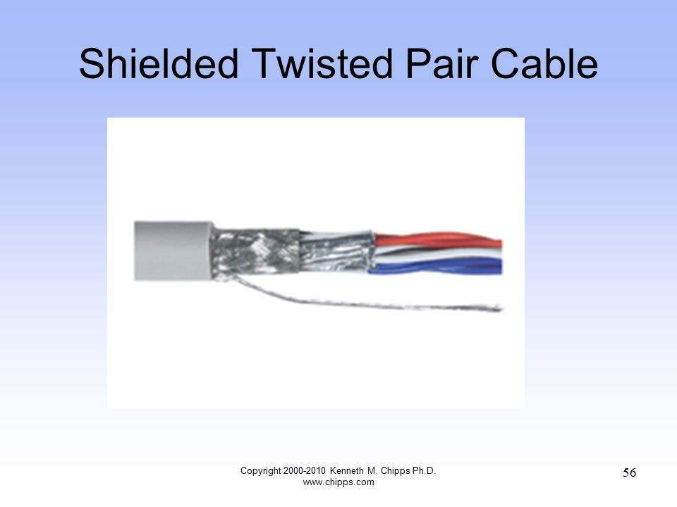 Shielded Twisted Pair Cable Copyright 2000-2010 Kenneth M. Chipps Ph.D. www.chipps.com 56