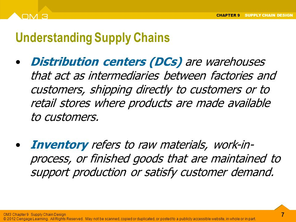 7 OM3 Chapter 9 Supply Chain Design © 2012 Cengage Learning. All Rights Reserved. May not be scanned, copied or duplicated, or posted to a publicly ac