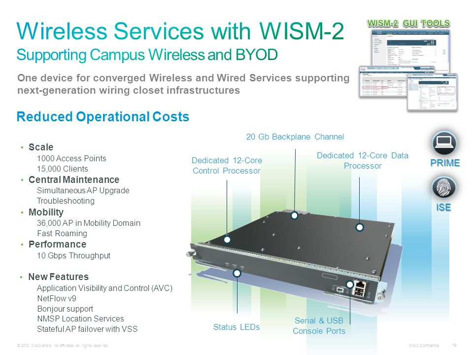 © 2012 Cisco and/or its affiliates. All rights reserved. Cisco Confidential 19 One device for converged Wireless and Wired Services supporting next-ge