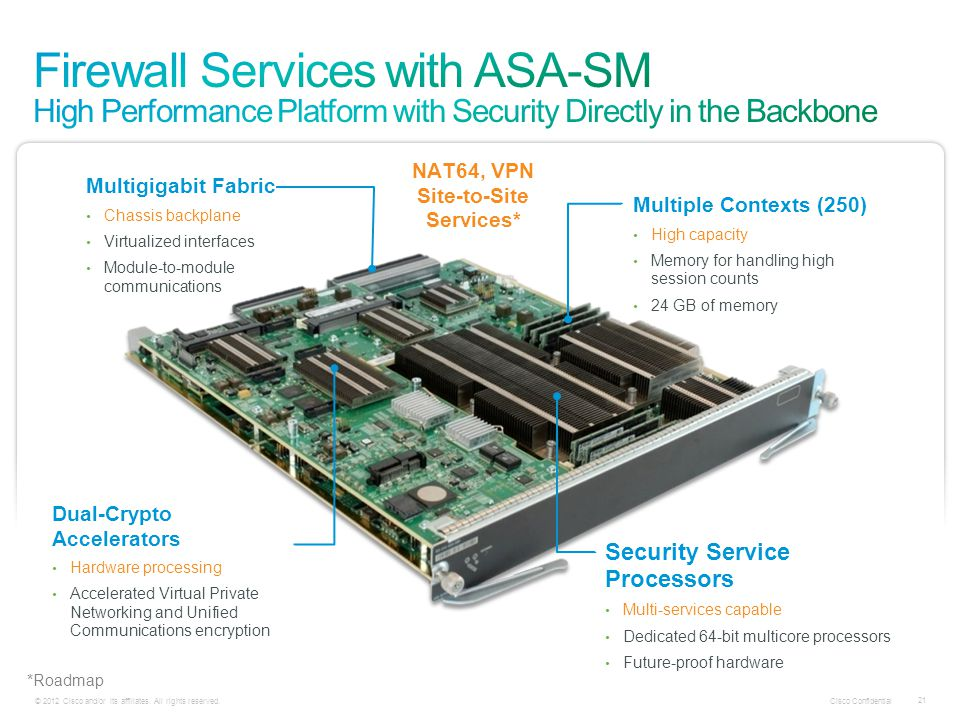 © 2012 Cisco and/or its affiliates. All rights reserved. Cisco Confidential 21 Security Service Processors Multi-services capable Dedicated 64-bit mul