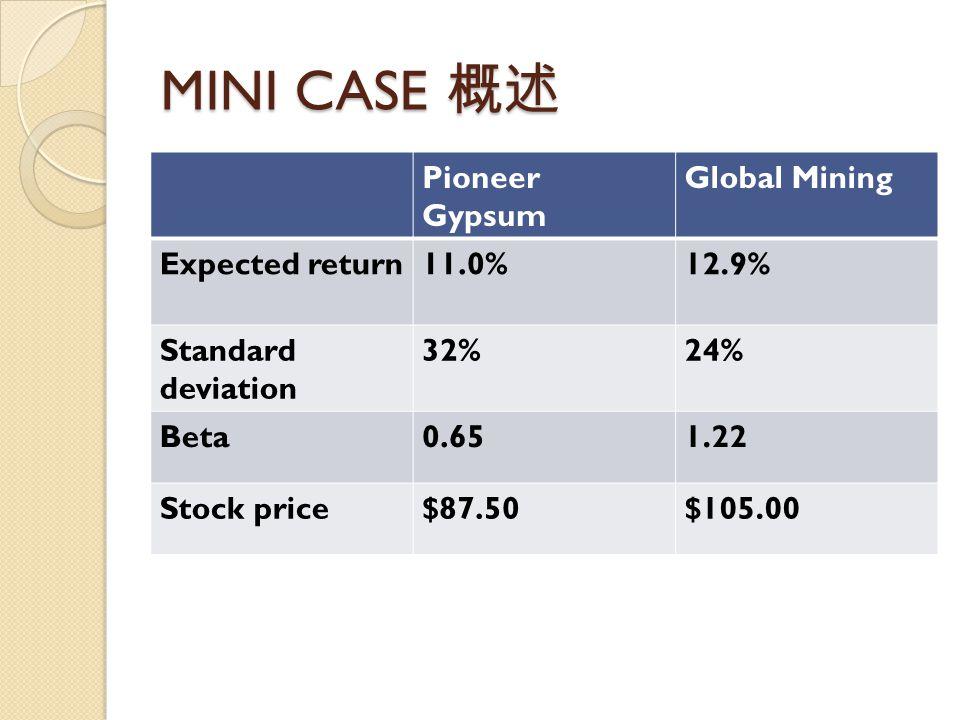 MINI CASE 概述 Pioneer Gypsum Global Mining Expected return11.0%12.9% Standard deviation 32%24% Beta0.651.22 Stock price$87.50$105.00