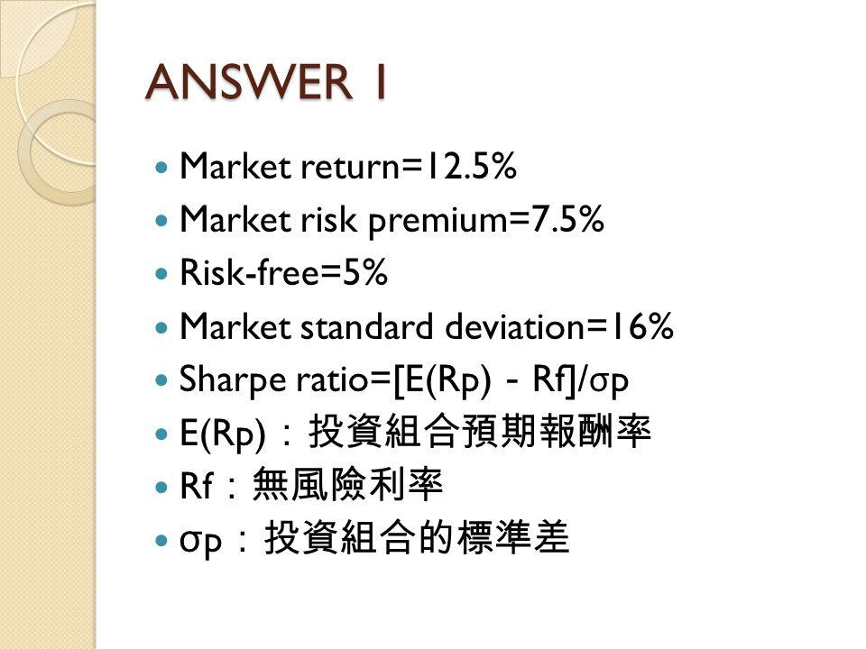 ANSWER 1 Market return=12.5% Market risk premium=7.5% Risk-free=5% Market standard deviation=16% Sharpe ratio=[E(Rp) - Rf]/ σ p E(Rp) :投資組合預期報酬率 Rf :無風險利率 σ p :投資組合的標準差