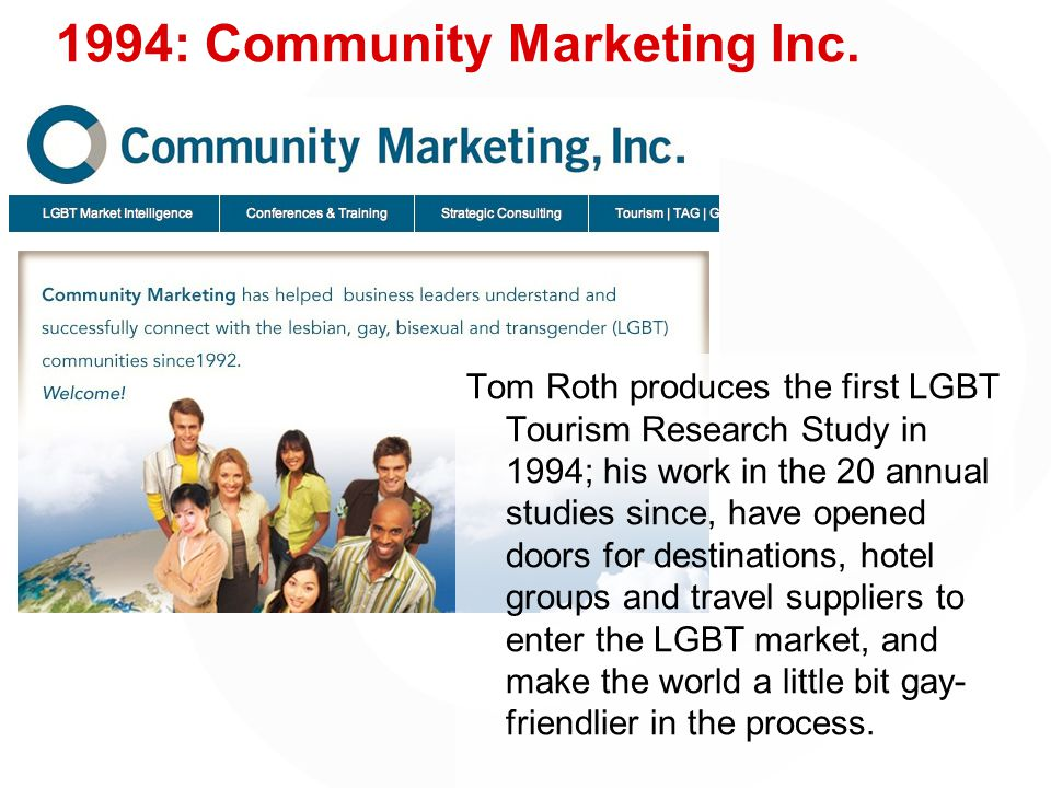 1994: Community Marketing Inc.