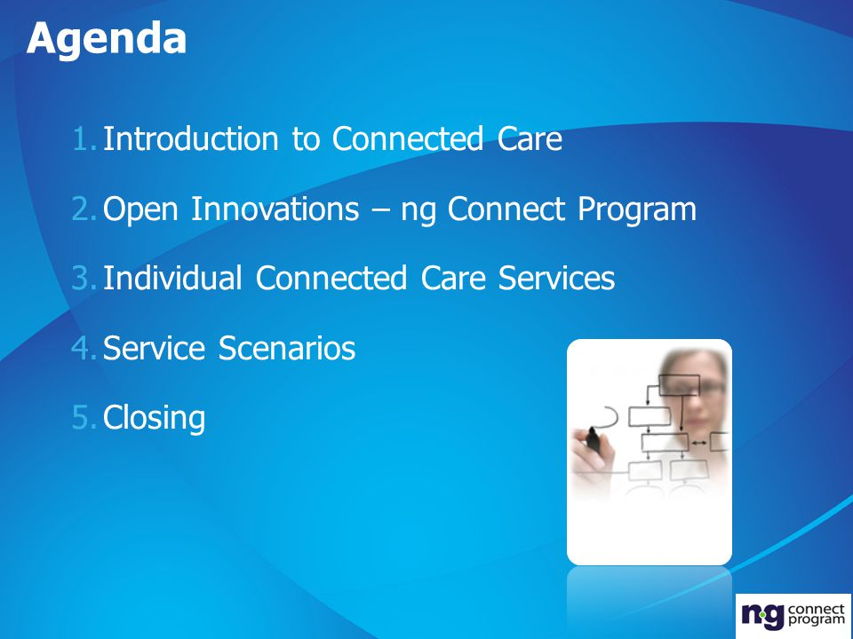 Agenda 1.Introduction to Connected Care 2.Open Innovations – ng Connect Program 3.Individual Connected Care Services 4.Service Scenarios 5.Closing