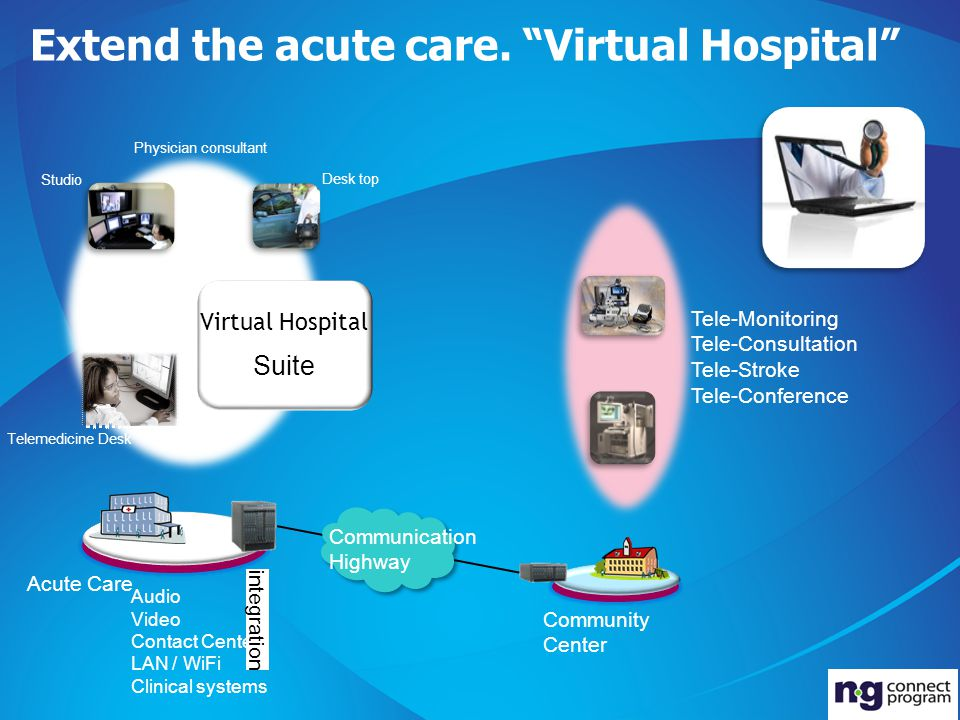 Extend the acute care.