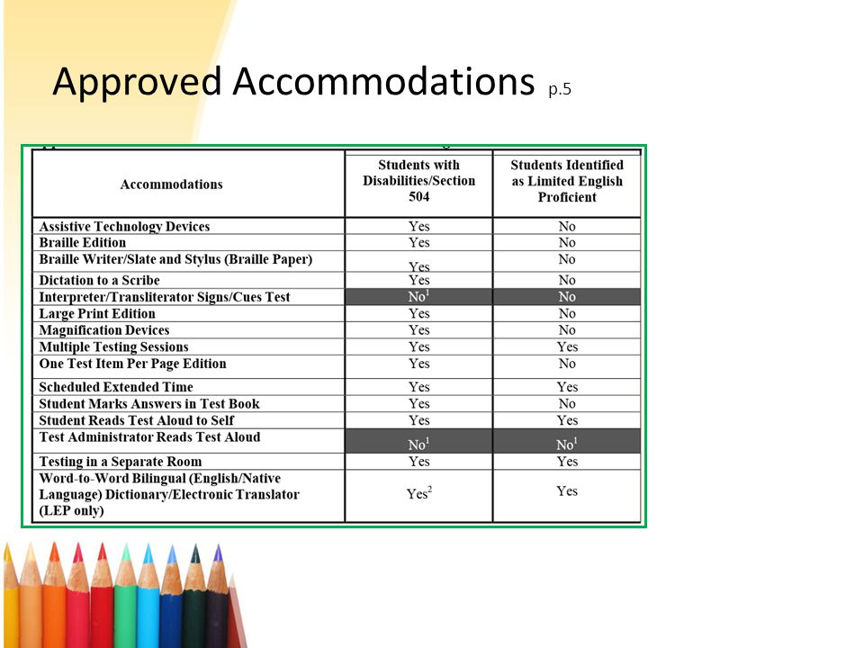 Approved Accommodations p.5