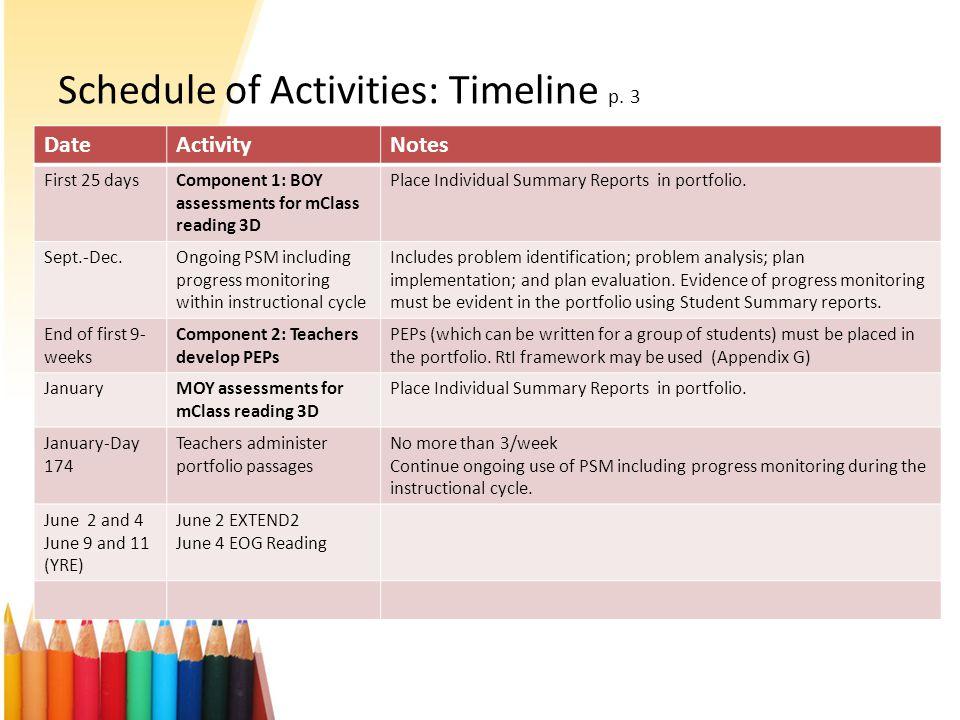 Schedule of Activities: Timeline p.