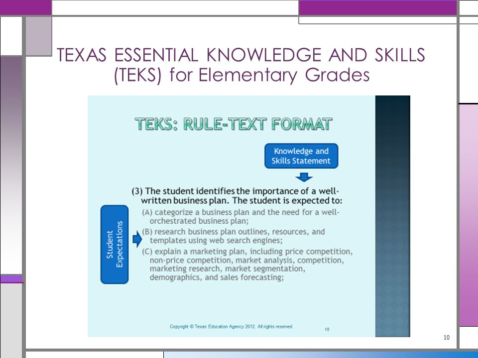TEXAS ESSENTIAL KNOWLEDGE AND SKILLS (TEKS) for Elementary Grades 10