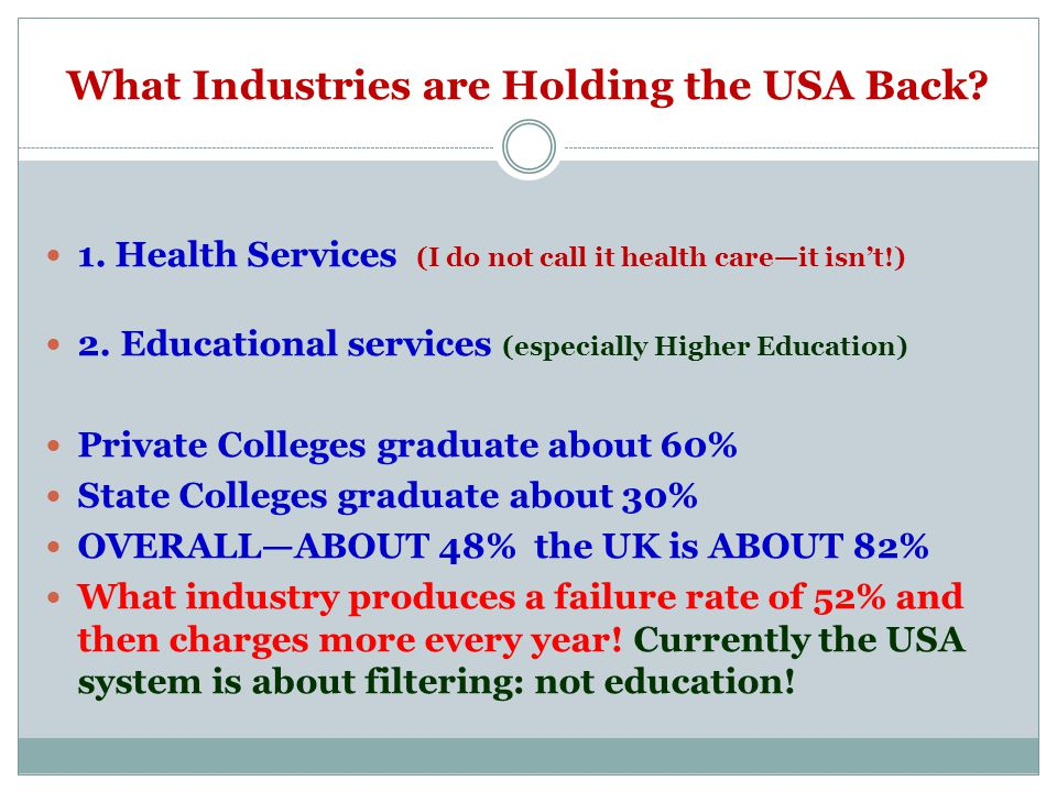 What Industries are Holding the USA Back.1.
