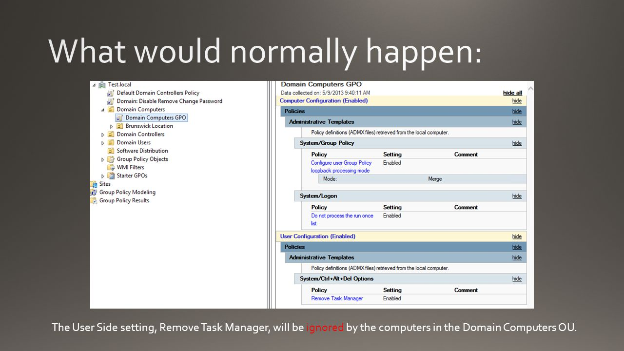 The User Side setting, Remove Task Manager, will be ignored by the computers in the Domain Computers OU.