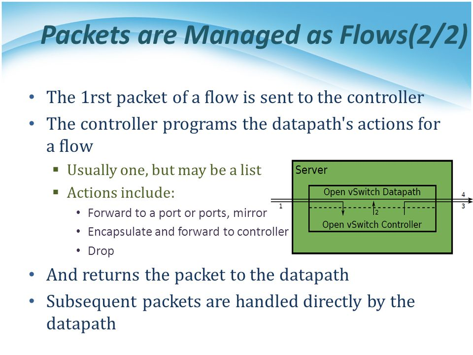 Packets are Managed as Flows(2/2) The 1rst packet of a flow is sent to the controller The controller programs the datapath s actions for a flow  Usually one, but may be a list  Actions include: Forward to a port or ports, mirror Encapsulate and forward to controller Drop And returns the packet to the datapath Subsequent packets are handled directly by the datapath