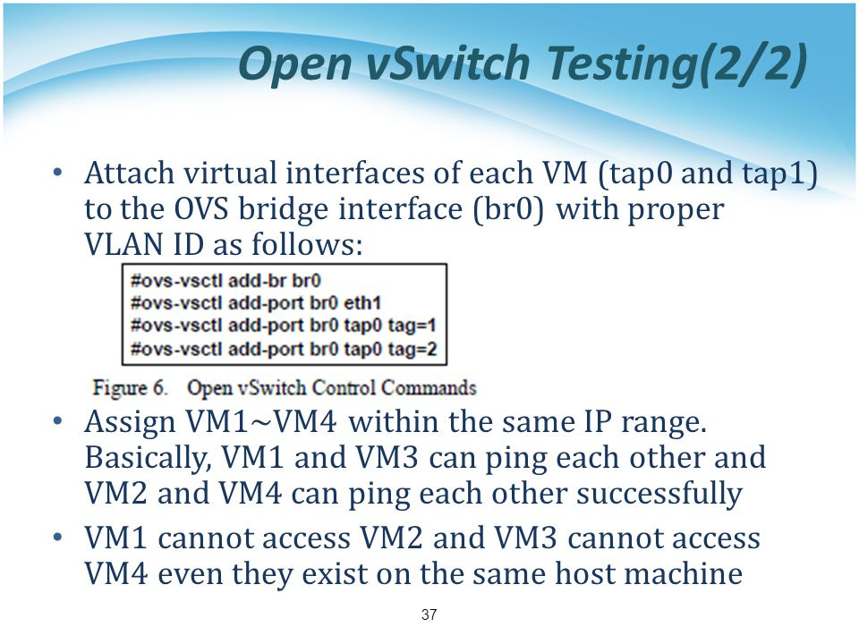 Open vSwitch Testing(2/2) Attach virtual interfaces of each VM (tap0 and tap1) to the OVS bridge interface (br0) with proper VLAN ID as follows: Assign VM1~VM4 within the same IP range.