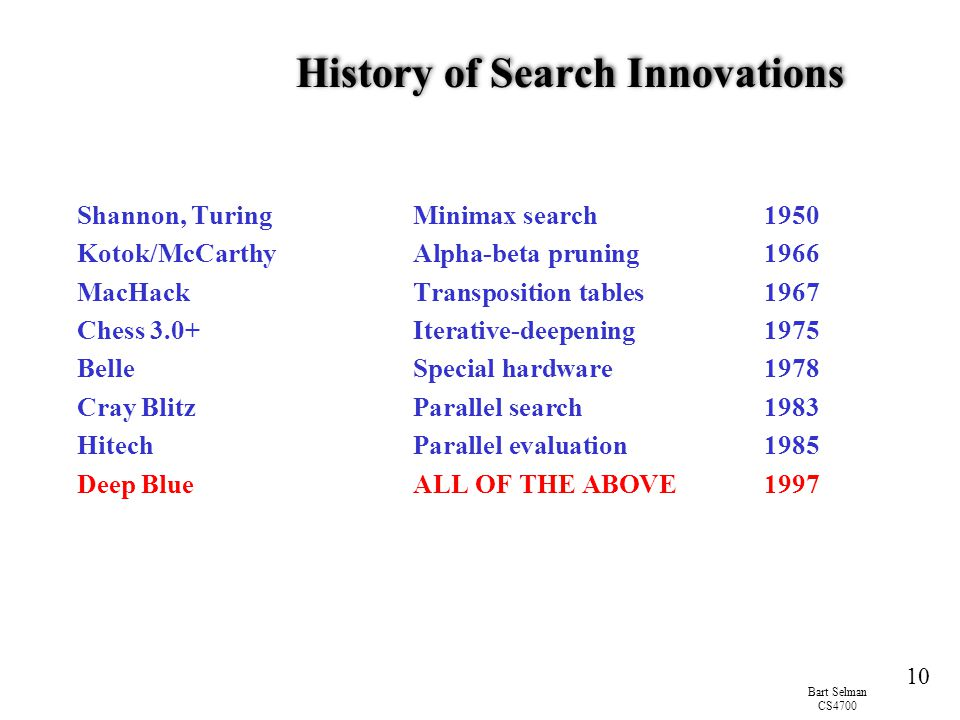Bart Selman CS4700 10 History of Search Innovations Shannon, TuringMinimax search1950 Kotok/McCarthyAlpha-beta pruning1966 MacHackTransposition tables1967 Chess 3.0+Iterative-deepening1975 BelleSpecial hardware1978 Cray BlitzParallel search1983 HitechParallel evaluation1985 Deep BlueALL OF THE ABOVE1997