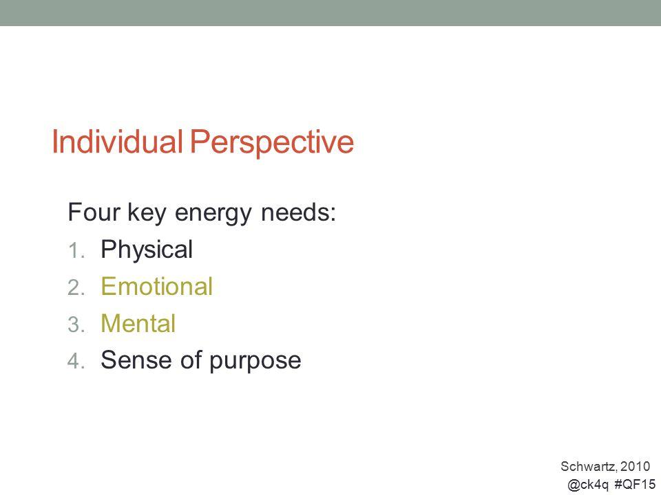 @ck4q #QF15 Individual Perspective Four key energy needs: 1. Physical 2. Emotional 3. Mental 4. Sense of purpose Schwartz, 2010