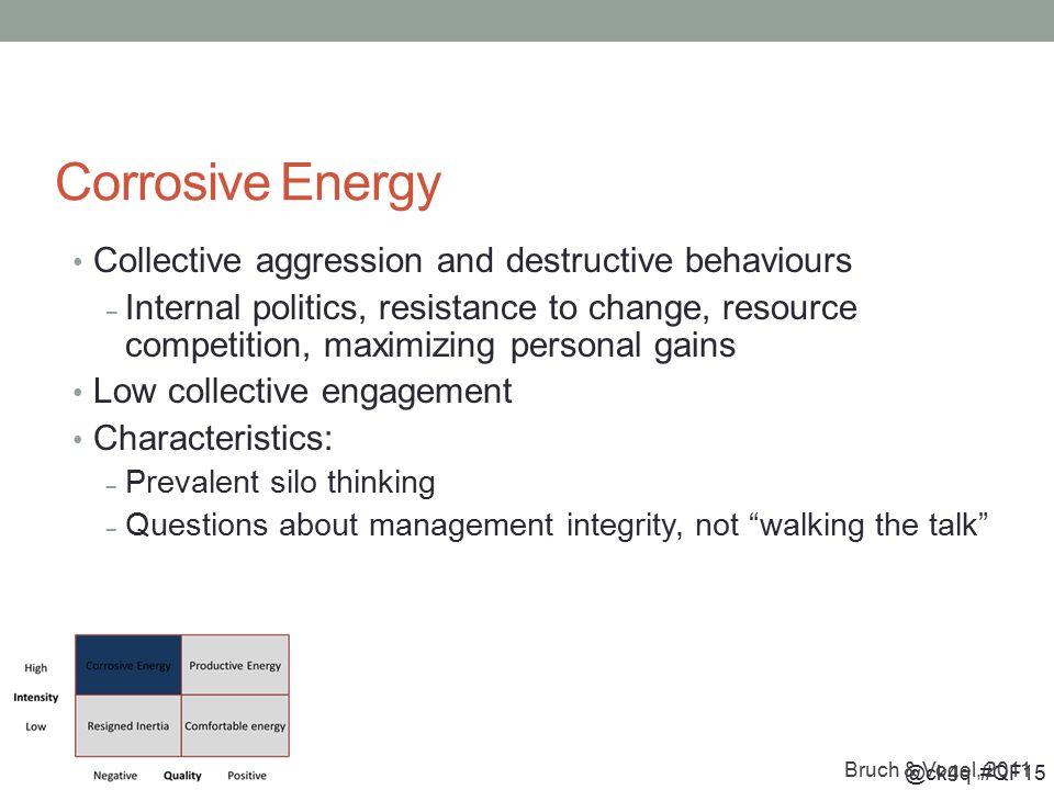 @ck4q #QF15 Corrosive Energy Collective aggression and destructive behaviours – Internal politics, resistance to change, resource competition, maximiz