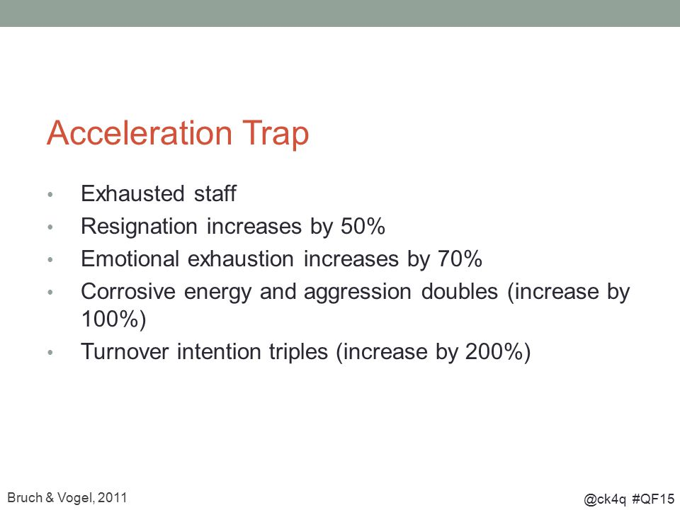 @ck4q #QF15 Acceleration Trap Exhausted staff Resignation increases by 50% Emotional exhaustion increases by 70% Corrosive energy and aggression doubl