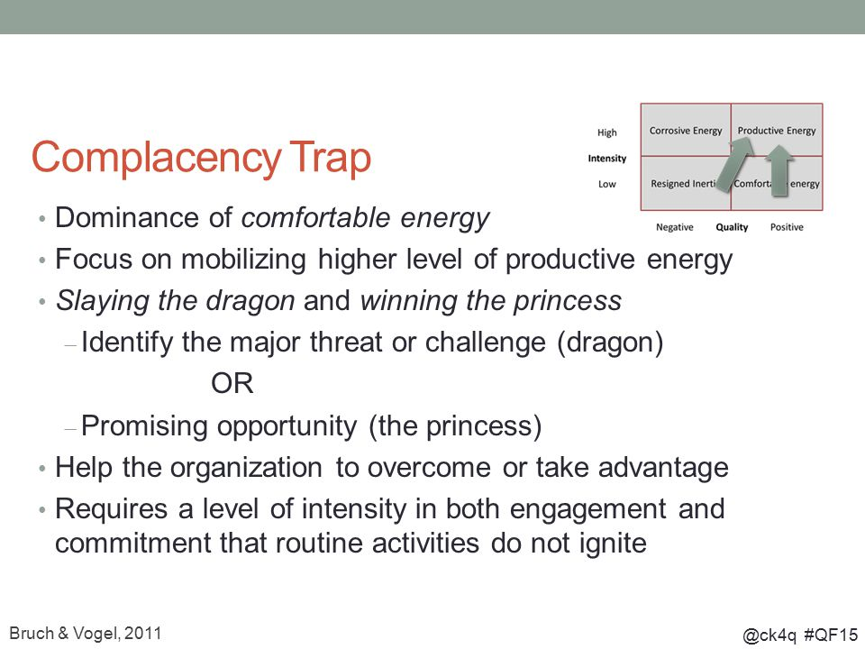 @ck4q #QF15 Complacency Trap Dominance of comfortable energy Focus on mobilizing higher level of productive energy Slaying the dragon and winning the princess  Identify the major threat or challenge (dragon) OR  Promising opportunity (the princess) Help the organization to overcome or take advantage Requires a level of intensity in both engagement and commitment that routine activities do not ignite Bruch & Vogel, 2011