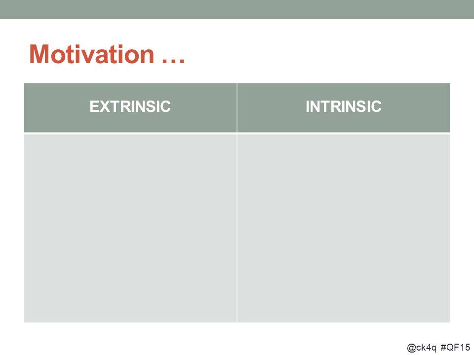 @ck4q #QF15 Motivation … EXTRINSICINTRINSIC