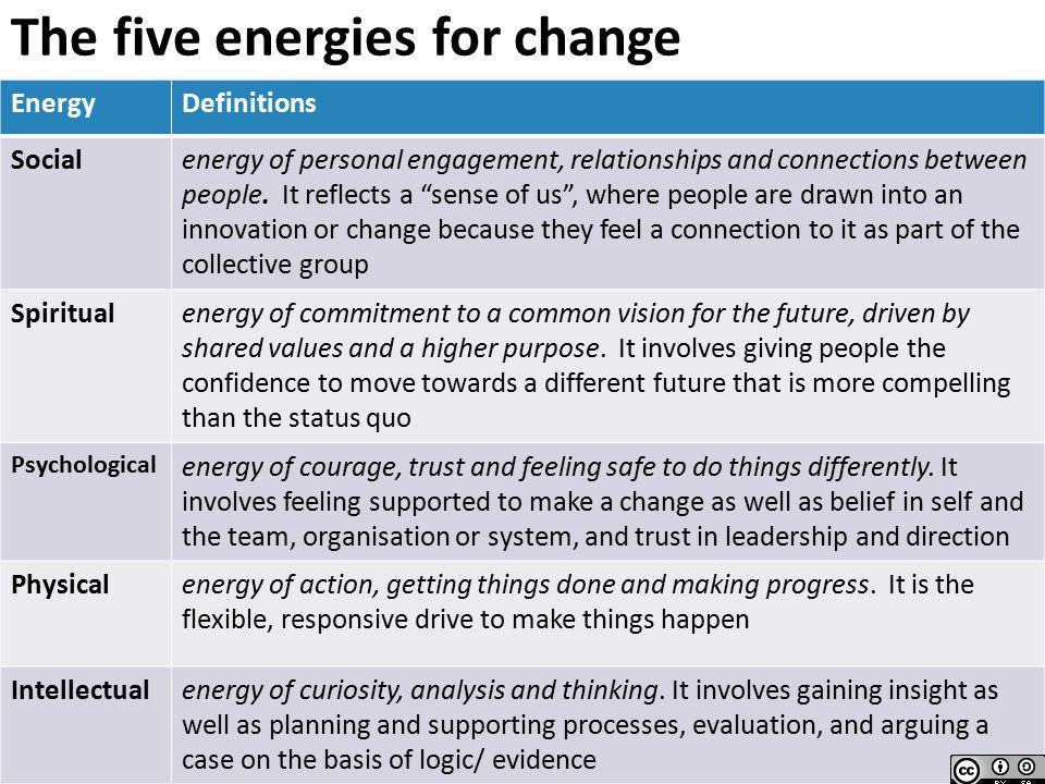 @helenbevan @helenbevan #Quality2013 The five energies for change