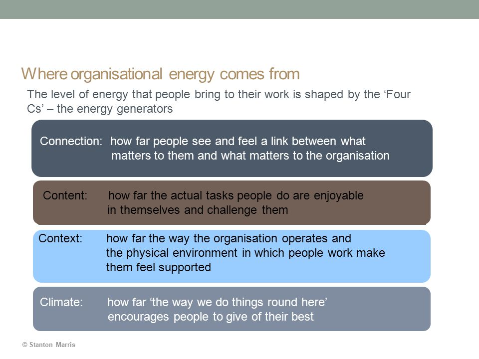 © Stanton Marris Where organisational energy comes from The level of energy that people bring to their work is shaped by the 'Four Cs' – the energy ge