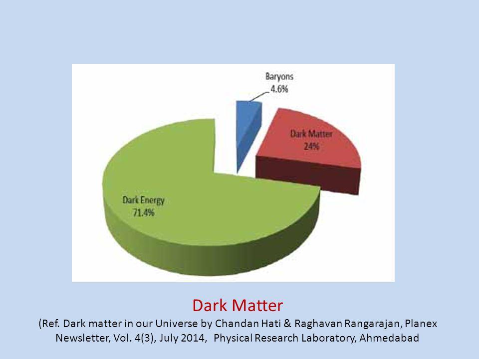 Dark Matter (Ref.