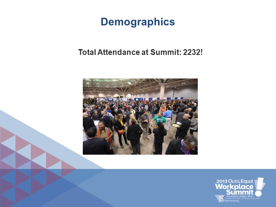 Demographics Total Attendance at Summit: 2232!