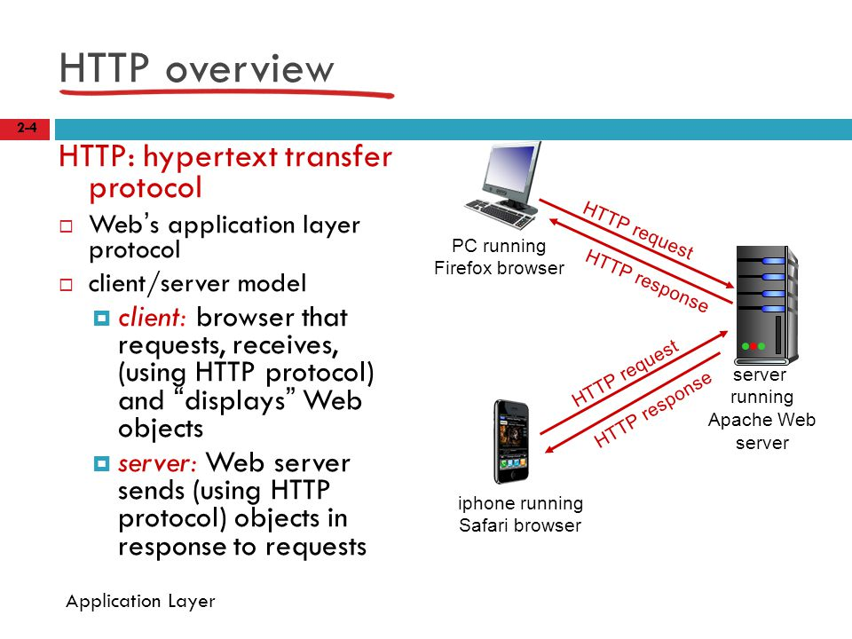 HTTP overview HTTP: hypertext transfer protocol  Web's application layer protocol  client/server model  client: browser that requests, receives, (using HTTP protocol) and displays Web objects  server: Web server sends (using HTTP protocol) objects in response to requests 2-4 Application Layer PC running Firefox browser server running Apache Web server iphone running Safari browser HTTP request HTTP response HTTP request HTTP response