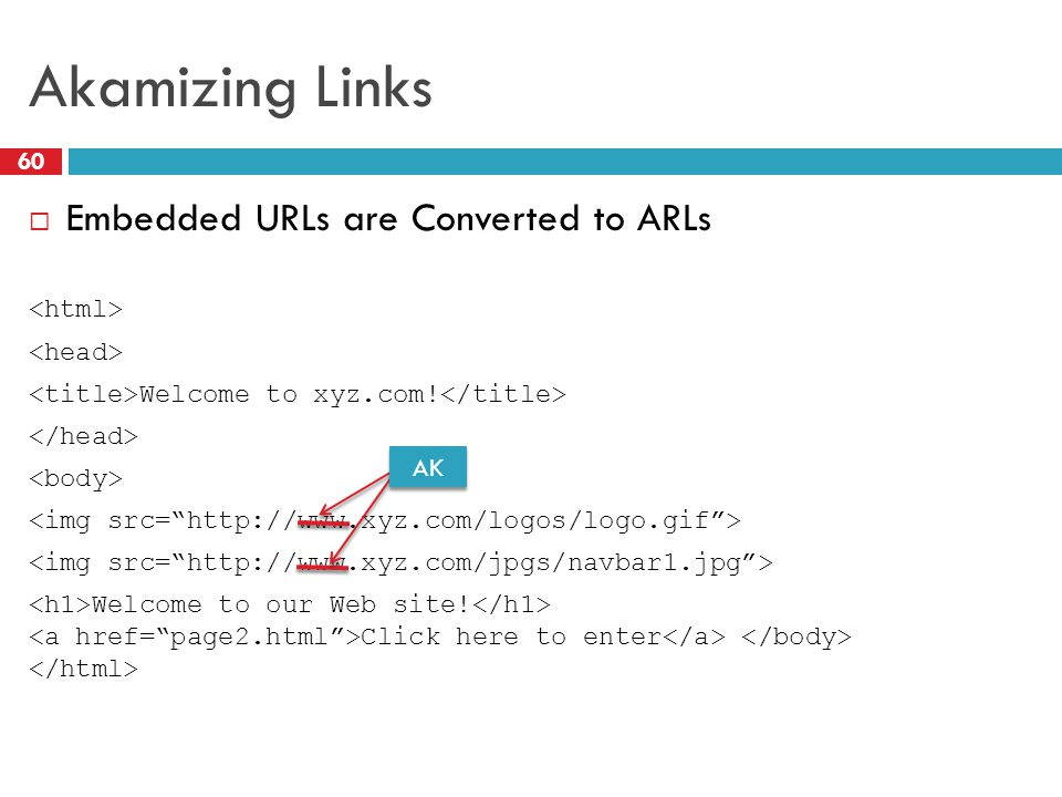 Akamizing Links 60  Embedded URLs are Converted to ARLs Welcome to xyz.com.