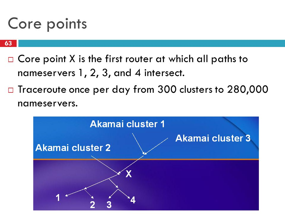 Core points 63  Core point X is the first router at which all paths to nameservers 1, 2, 3, and 4 intersect.