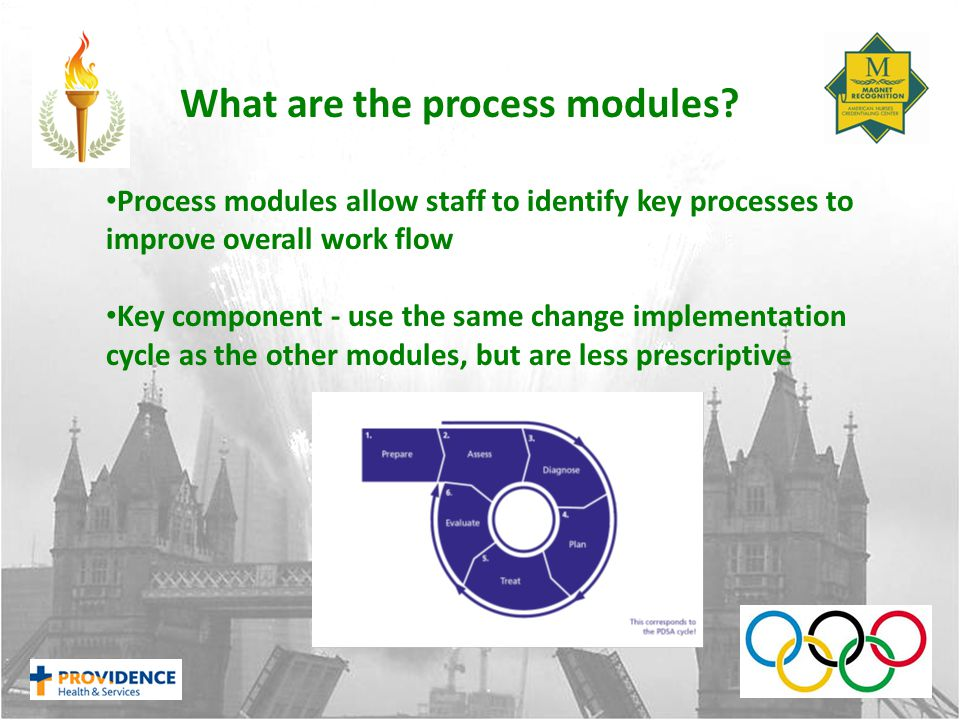 What are the process modules.