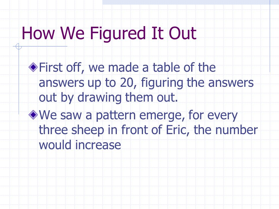 How We Figured It Out First off, we made a table of the answers up to 20, figuring the answers out by drawing them out. We saw a pattern emerge, for e