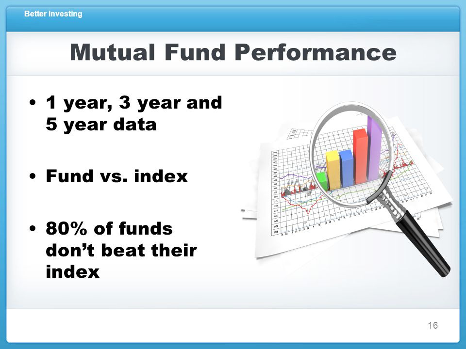 Better Investing Mutual Fund Performance 1 year, 3 year and 5 year data Fund vs.