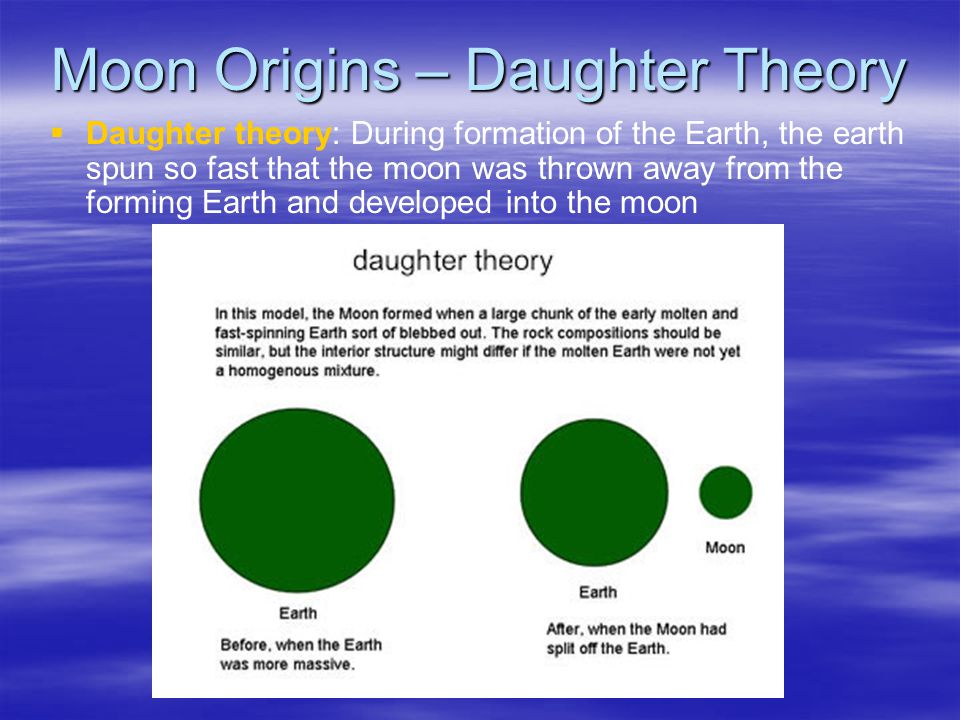 Moon Origins – Daughter Theory   Daughter theory: During formation of the Earth, the earth spun so fast that the moon was thrown away from the formi