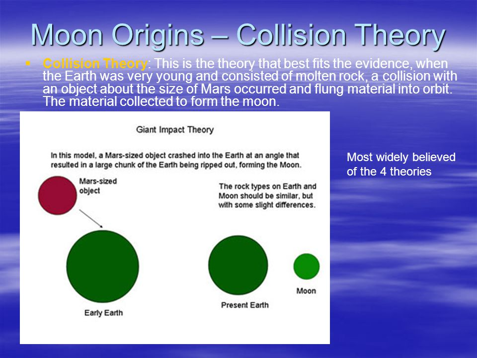 Moon Origins – Collision Theory   Collision Theory: This is the theory that best fits the evidence, when the Earth was very young and consisted of m