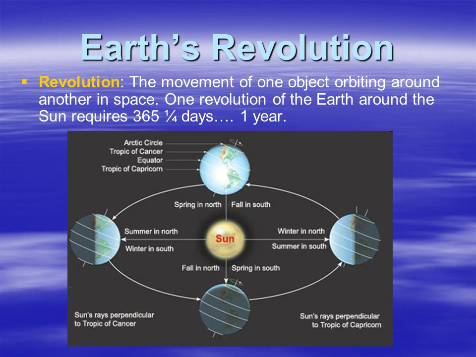 Earth's Revolution   Revolution: The movement of one object orbiting around another in space. One revolution of the Earth around the Sun requires 36