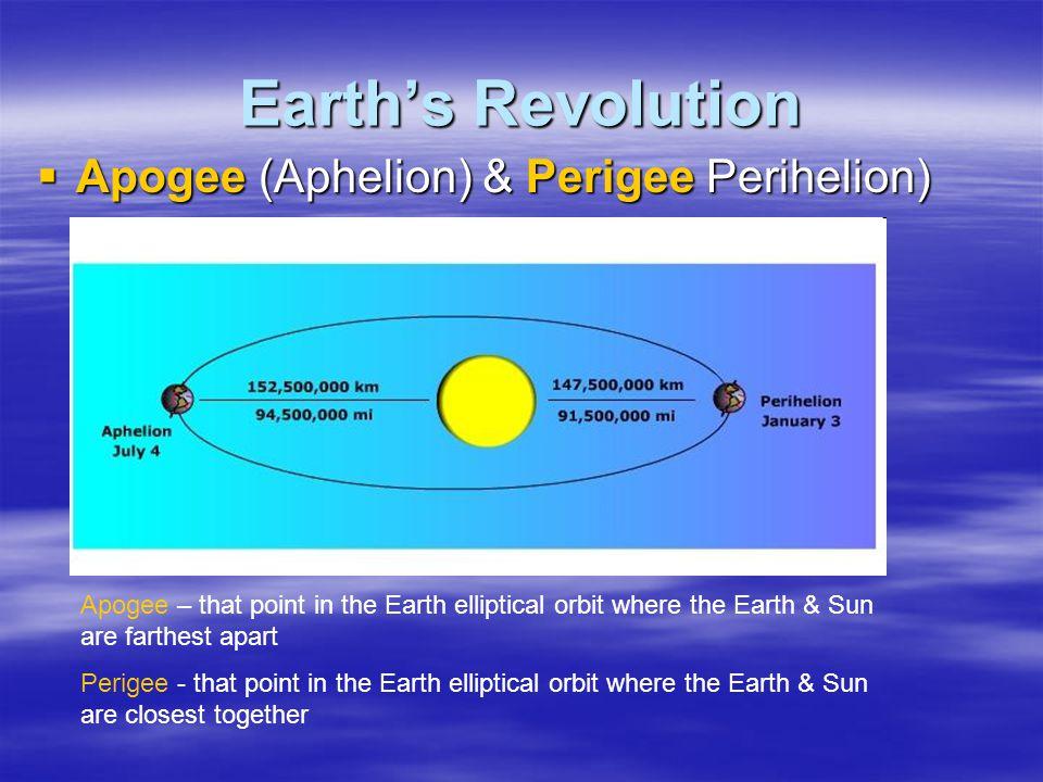  Apogee (Aphelion) & Perigee Perihelion) Earth's Revolution Apogee – that point in the Earth elliptical orbit where the Earth & Sun are farthest apar