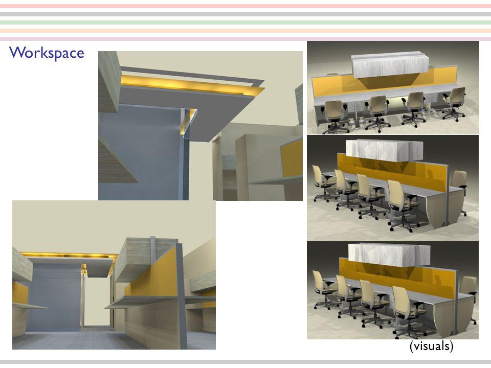 (visuals) Workspace