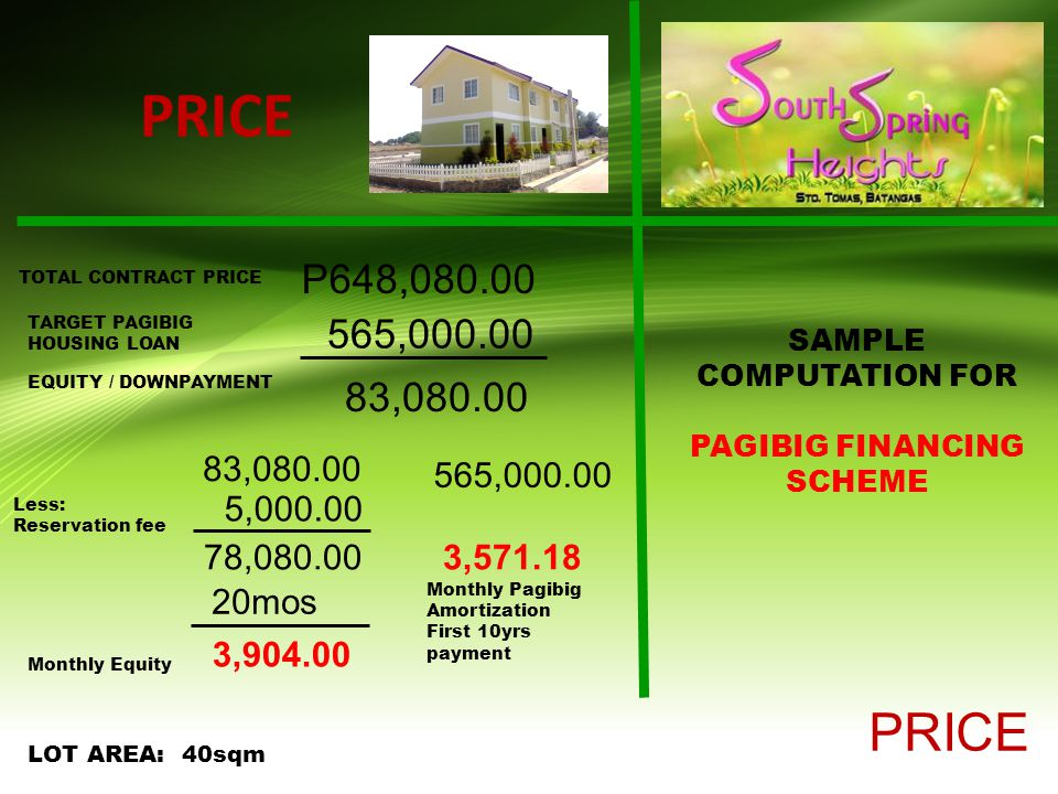 PRICE TOTAL CONTRACT PRICE LOT AREA: 40sqm P648,080.00 TARGET PAGIBIG HOUSING LOAN 565,000.00 EQUITY / DOWNPAYMENT 83,080.00 565,000.00 83,080.00 Less: Reservation fee 5,000.00 Monthly Equity 78,080.00 20mos 3,904.00 Monthly Pagibig Amortization First 10yrs payment 3,571.18 PRICE SAMPLE COMPUTATION FOR PAGIBIG FINANCING SCHEME