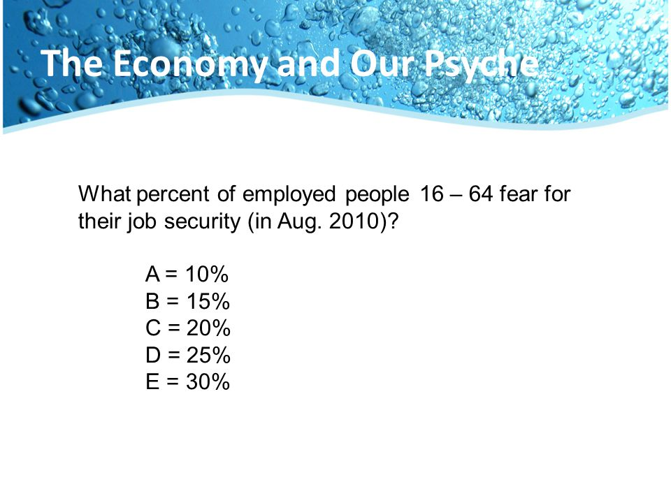 The Economy and Our Psyche What percent of employed people 16 – 64 fear for their job security (in Aug.