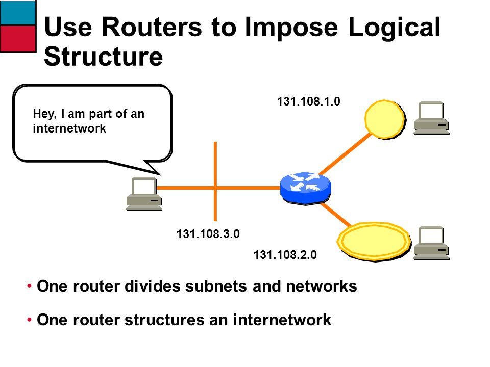 Use Routers to Impose Logical Structure One router divides subnets and networks One router structures an internetwork