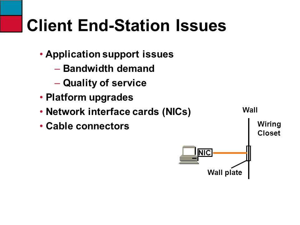 Client End-Station Issues Application support issues – Bandwidth demand – Quality of service Platform upgrades Network interface cards (NICs) Cable connectors Wiring Closet Wall plate Wall NIC