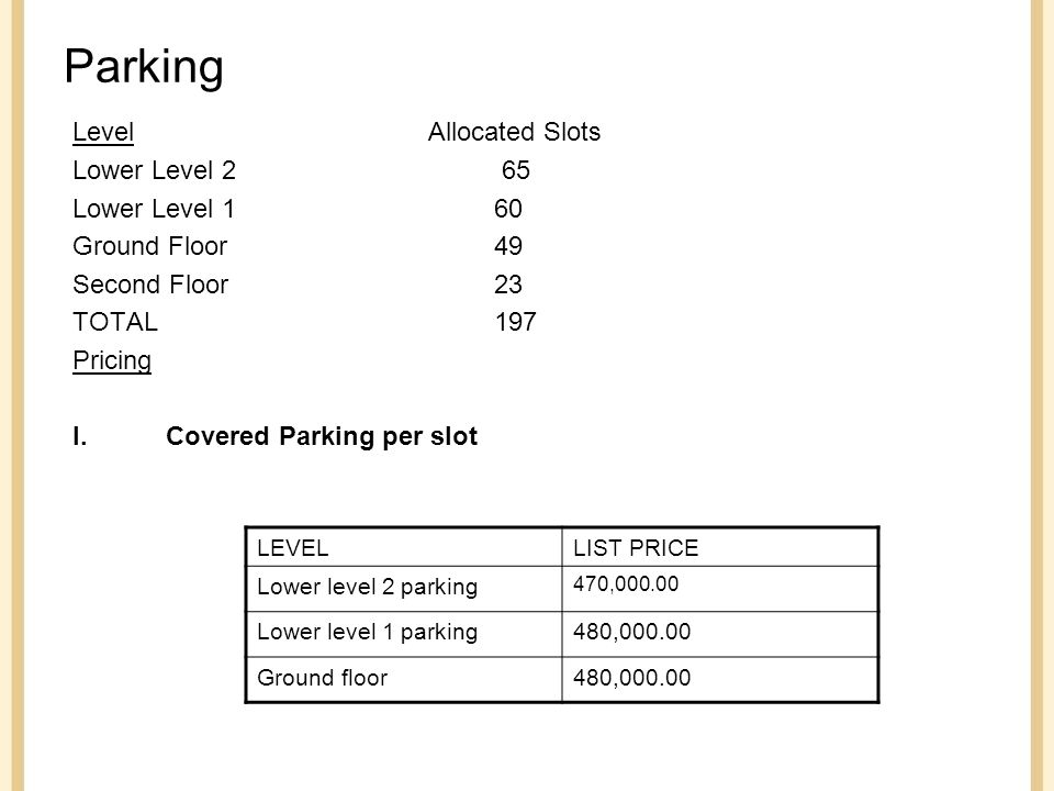 Parking Level Allocated Slots Lower Level 2 65 Lower Level 1 60 Ground Floor 49 Second Floor 23 TOTAL 197 Pricing I.Covered Parking per slot LEVELLIST PRICE Lower level 2 parking 470,000.00 Lower level 1 parking480,000.00 Ground floor480,000.00