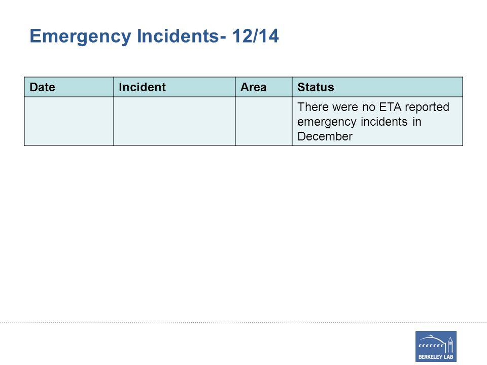 Emergency Incidents- 12/14 DateIncidentAreaStatus There were no ETA reported emergency incidents in December