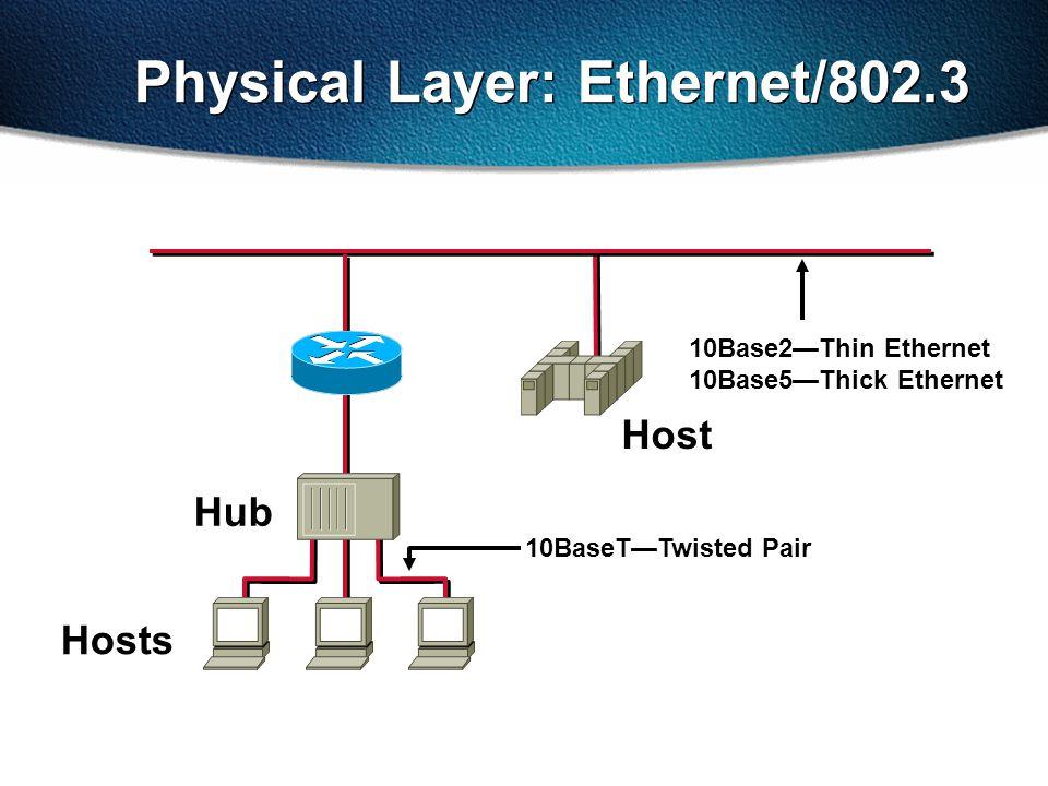 Physical Layer: Ethernet/802.3 Hub Hosts Host 10Base2—Thin Ethernet 10Base5—Thick Ethernet 10BaseT—Twisted Pair