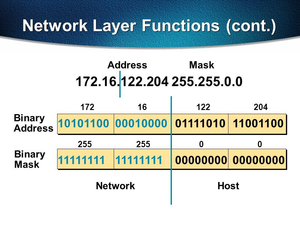 Network Layer Functions (cont.) 11111111 00000000 10101100 00010000 01111010 11001100 Binary Mask Binary Address 172.16.122.204 255.255.0.0 17216122204 255 AddressMask 25500 NetworkHost