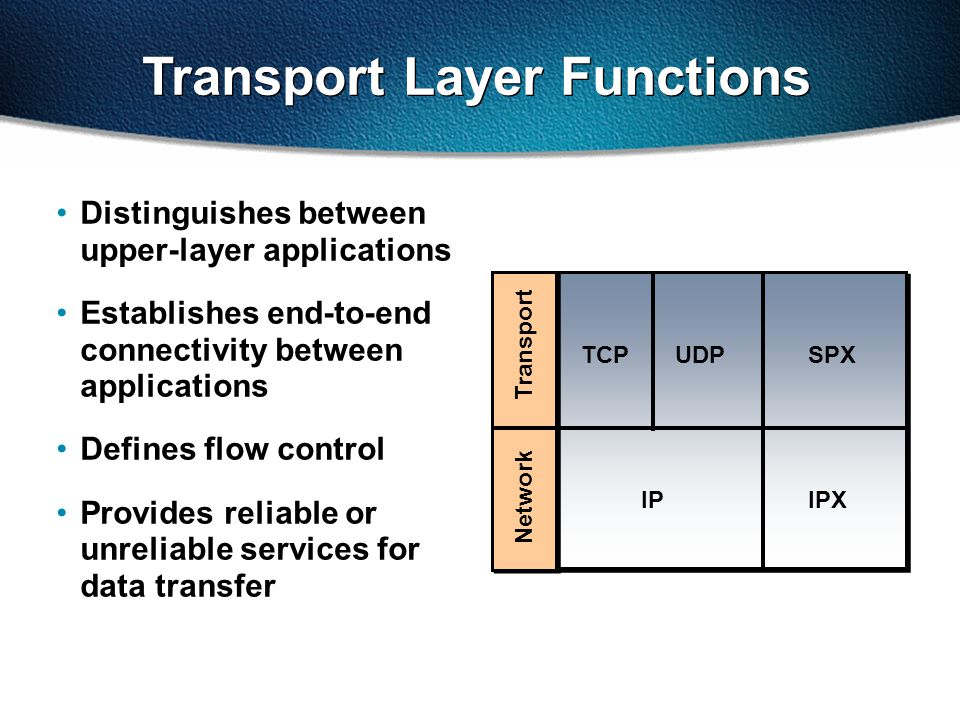 Transport Layer Functions Distinguishes between upper-layer applications Establishes end-to-end connectivity between applications Defines flow control Provides reliable or unreliable services for data transfer Network IPXIP Transport SPXTCPUDP